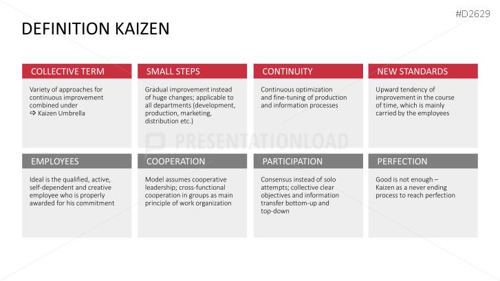 kaizen powerpoint template | oe | pinterest | kaizen, Powerpoint templates
