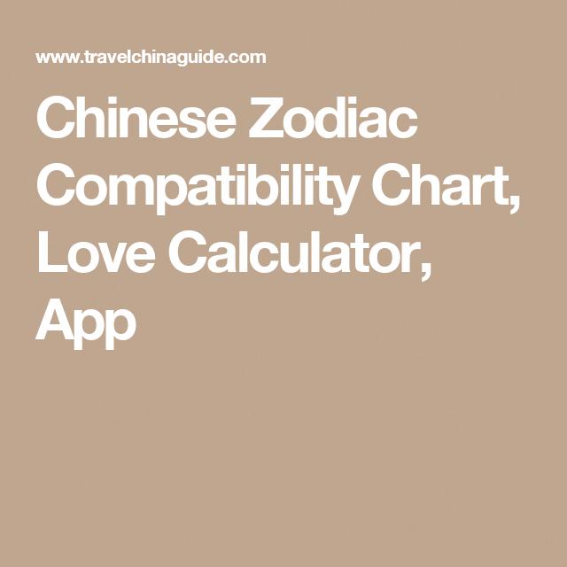 List Of Pinterest Compatibility Zodiac Chart Pictures Pinterest