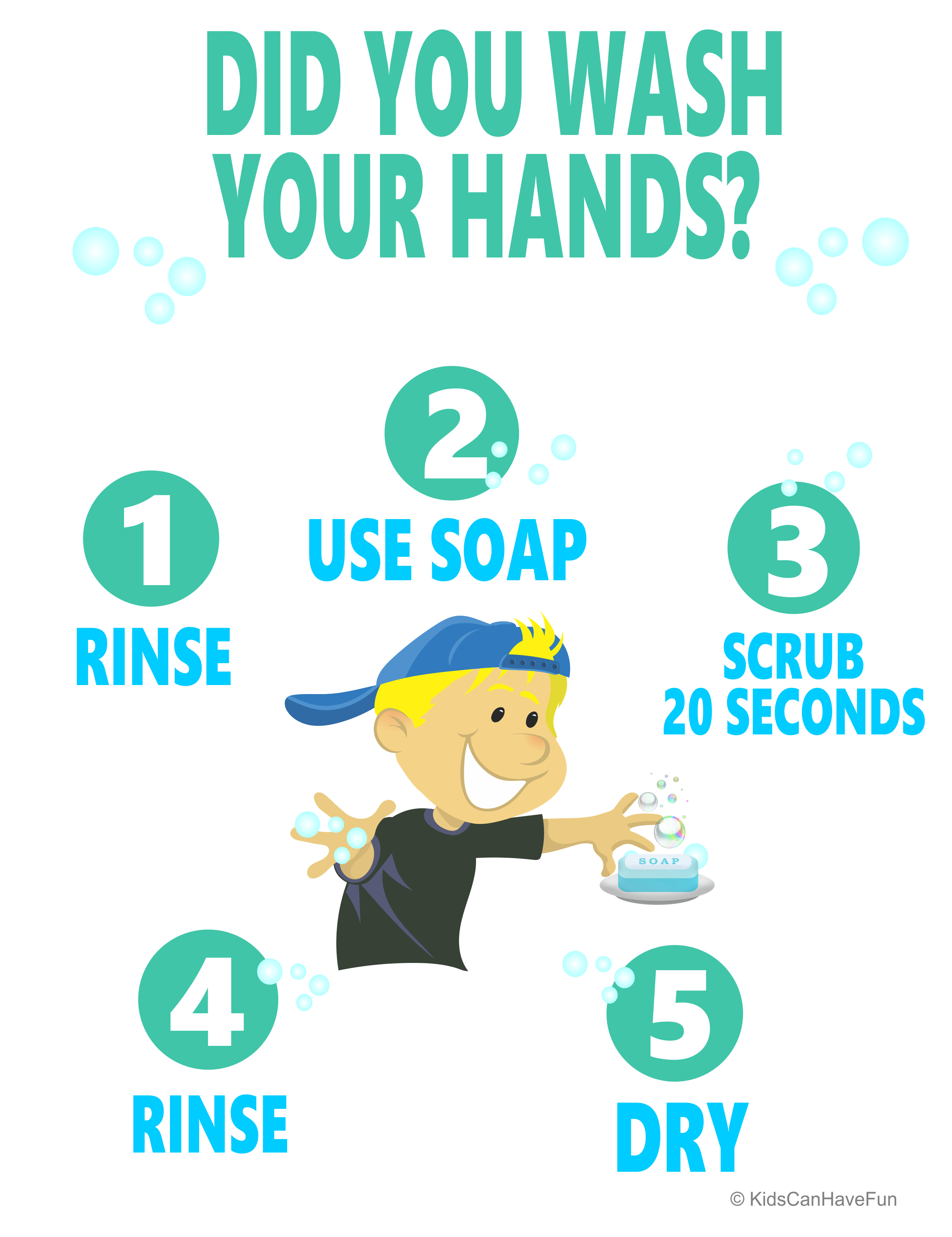 Pin On Proper Hand Washing Posters Wash Your Hands