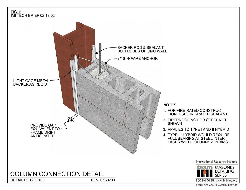 02 120 1103 In 2020 Steel Columns Masonry Concrete Lintels