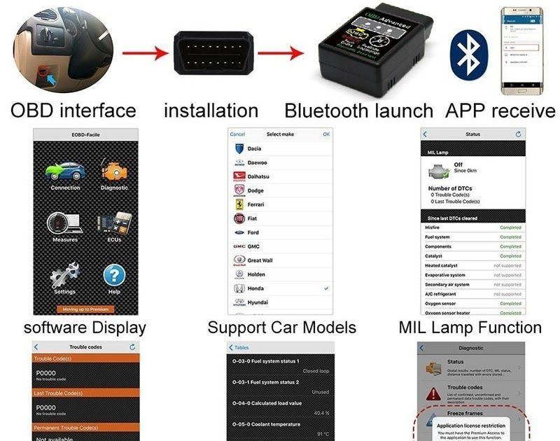 Best Price HH OBD ELM327 Bluetooth OBD2 OBDII CAN BUS Check