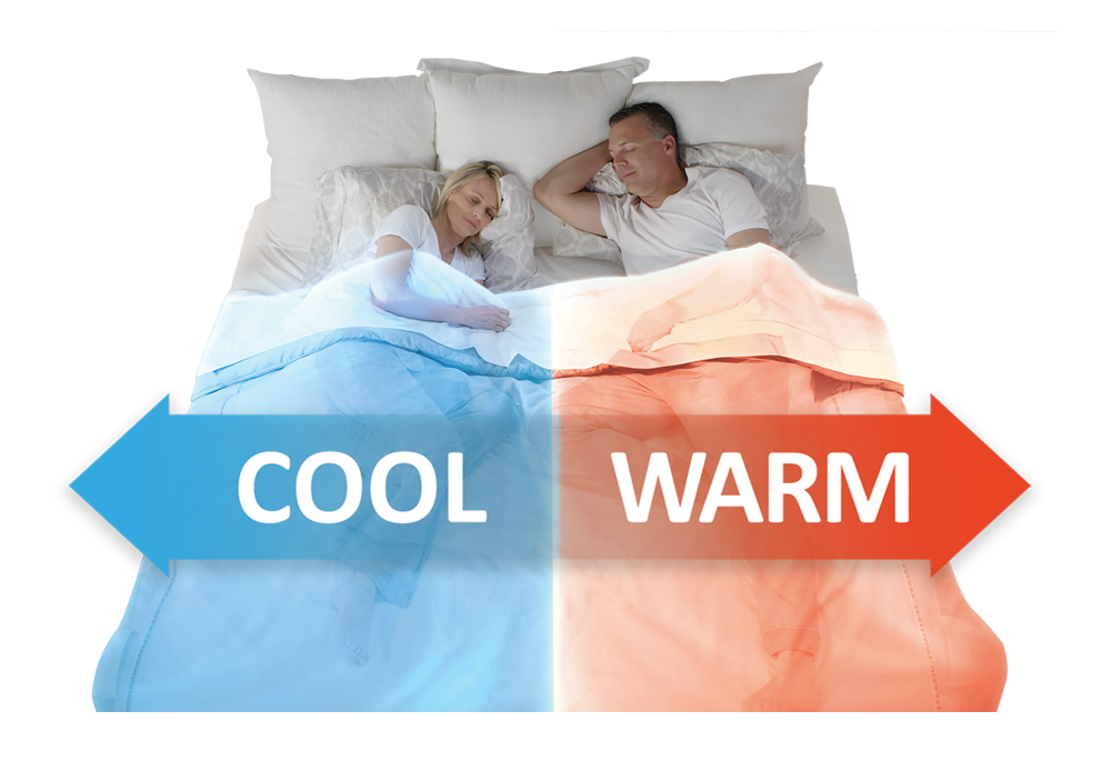 BedJet Cooling, heating and climate control for your bed