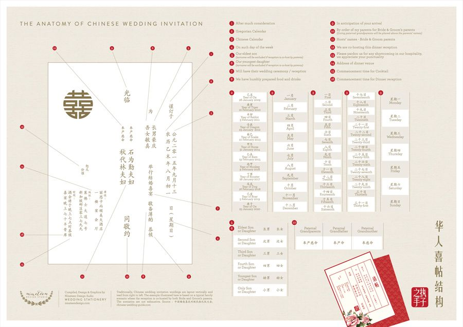 Bride And Groom Hosting Chinese Wedding Invitation Wedding Invitation Templates Wedding Invitation Wording