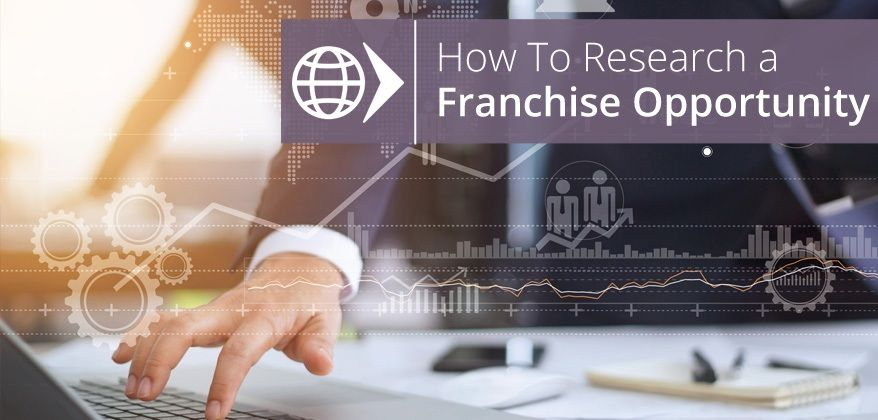 How To Research a Franchise Opportunity Franchise Direct