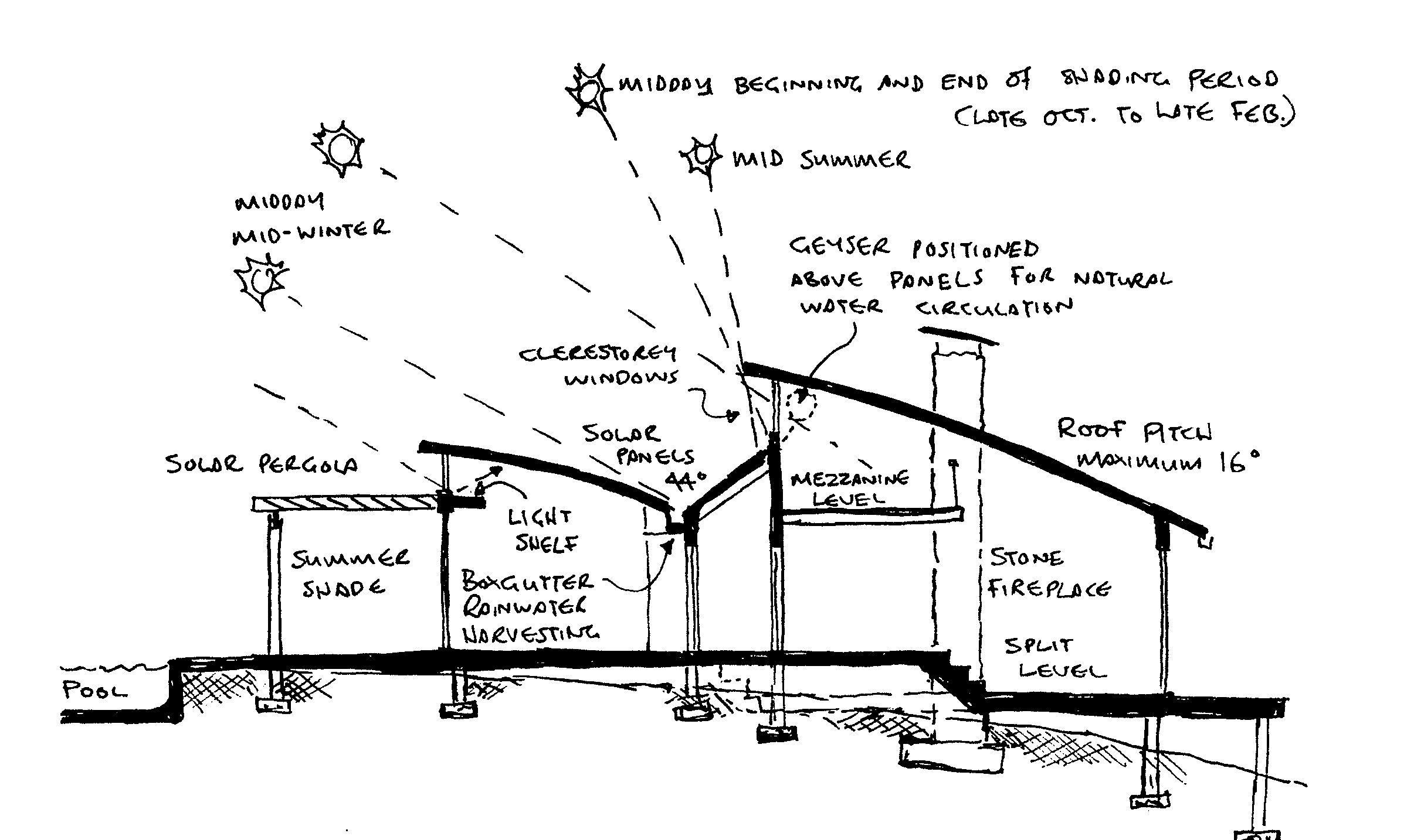 Passive solar design straw bale homes pinterest maison bioclimatique bioclimatique and maison - Maison passive design ...