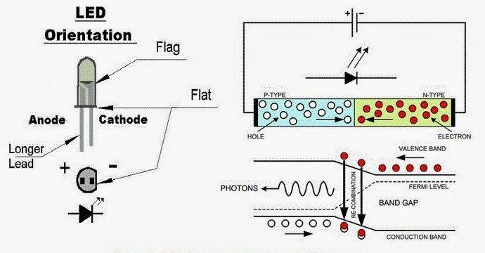 Basic Led Operation  U0026 Circuit Diagram  With Images