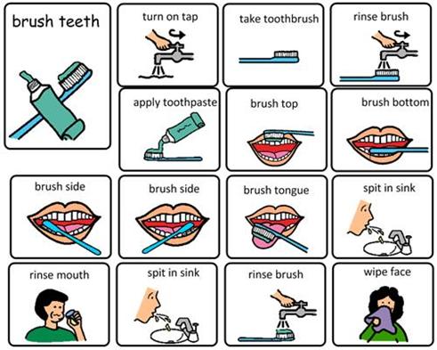Brushing Teeth Sequence Brushing Teeth Brushing Teeth Activities Brush Teeth Kids