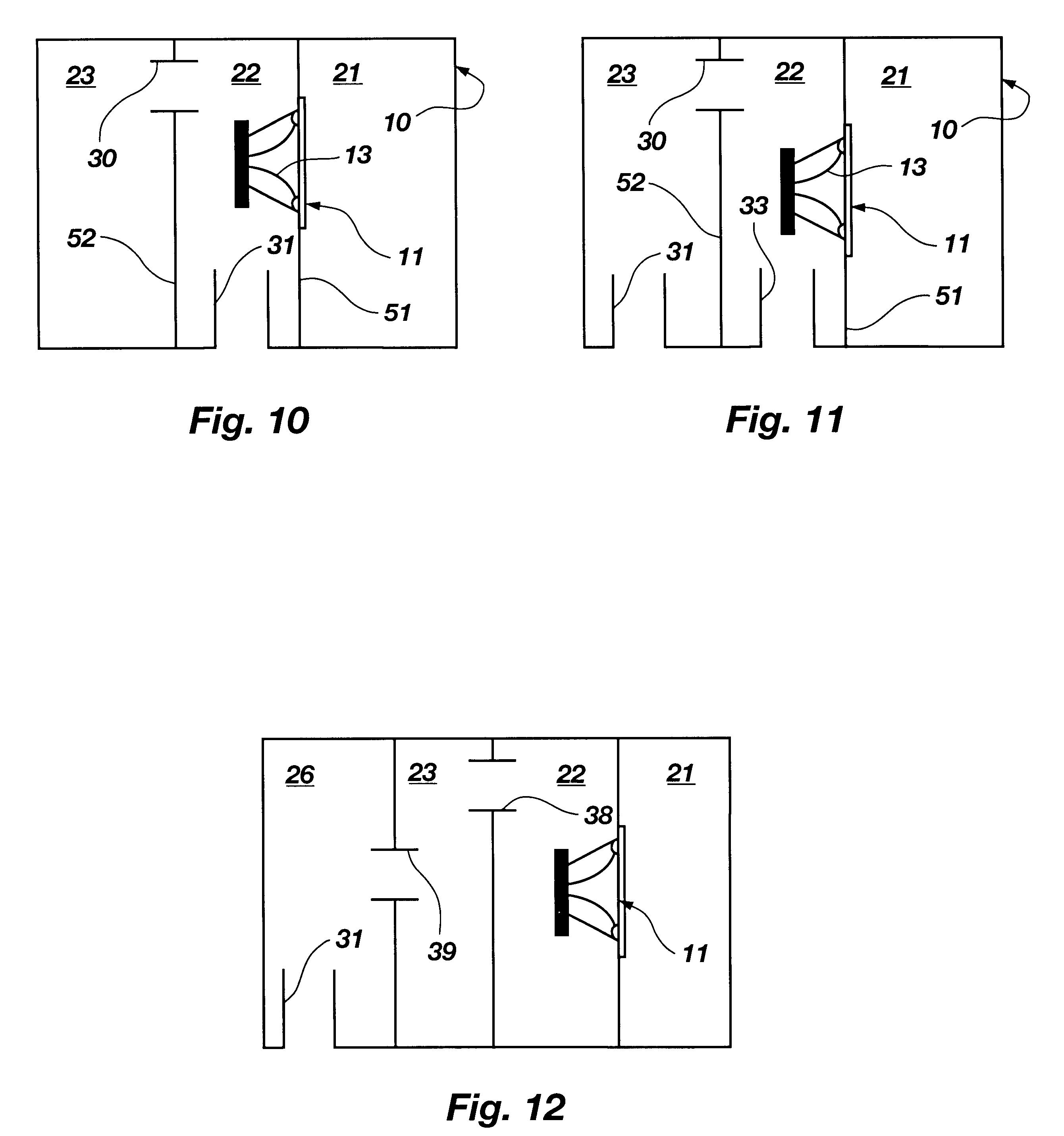 Patent US6389146 - Acoustically asymmetric bandpass loudspeaker ...