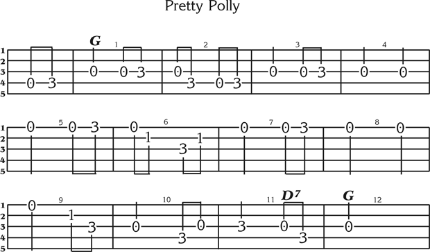 Pretty Polly Free Bluegrass Banjo Tab Banjo tabs