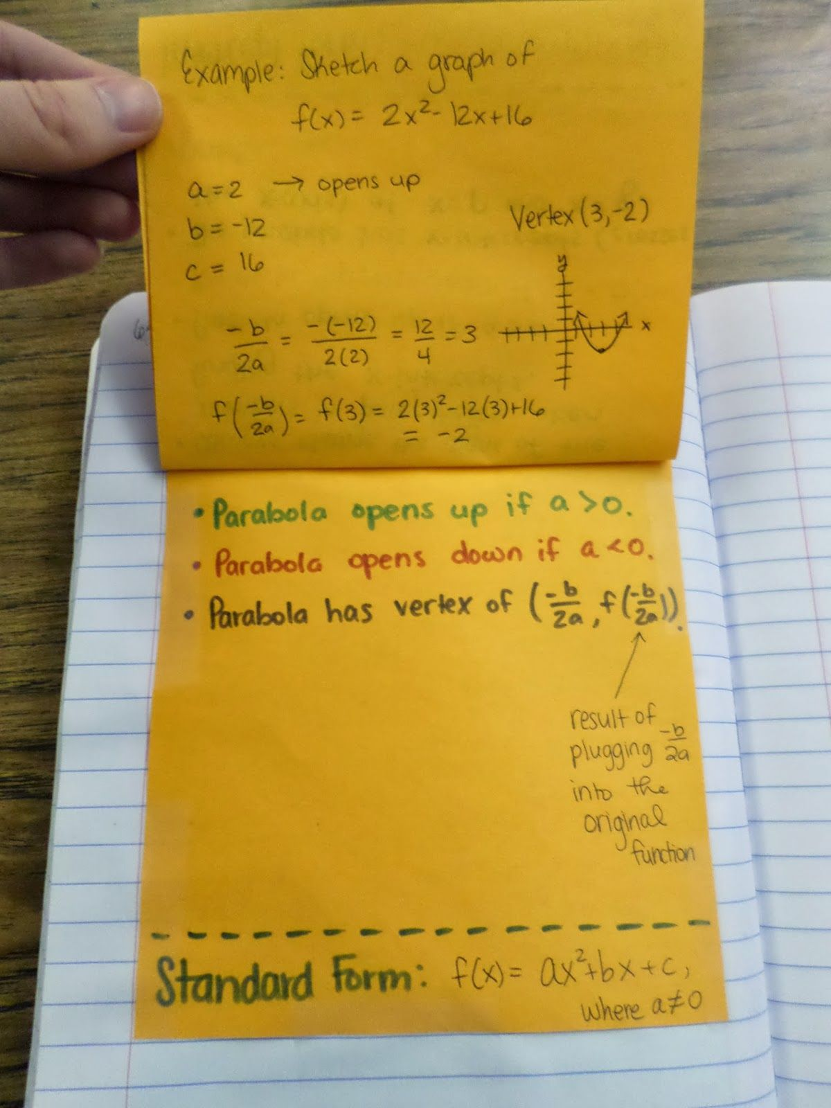 Math love different forms of a quadratic function foldable and different forms of a quadratic function standard form falaconquin