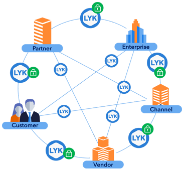 Loyakk Use Blockchain Technology To Help Blue Chip Companies Optimize Business Processes This Solution Gre Chip Company Blockchain Technology Business Process
