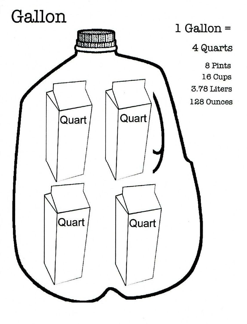 Liquid Measurement Visual Chart   Scribd   Fourth grade math [ 1117 x 852 Pixel ]