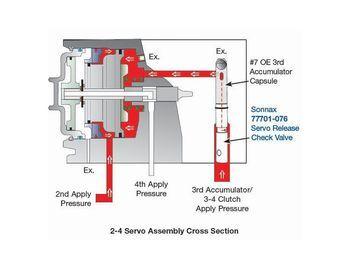 700r4 Servo Diagram - Wiring Diagram Progresif on 4r70w wiring diagram, t56 wiring diagram, a604 wiring diagram, speedo cable wiring diagram, turbo 400 wiring diagram, 700r4 overdrive wiring, muncie wiring diagram, 200r4 wiring diagram, nv4500 wiring diagram, ecm wiring diagram, th400 wiring diagram, home wiring diagram, 4l80e wiring diagram, a/c wiring diagram, speedometer wiring diagram, 700r4 wiring a non-computer, bowtie overdrives lock up wiring diagram, chevy wiring diagram, 4x4 wiring diagram, lock up converter wiring diagram,