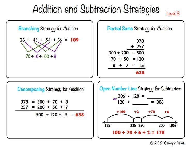 Mental Math Strategies for Addition and Subtraction (Common Core ...