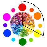 Analogous colors - Another easy one, an analogous color scheme requires three or four adjacent colors on the color wheel. This gives you a broader range of hues without worries about clashing.