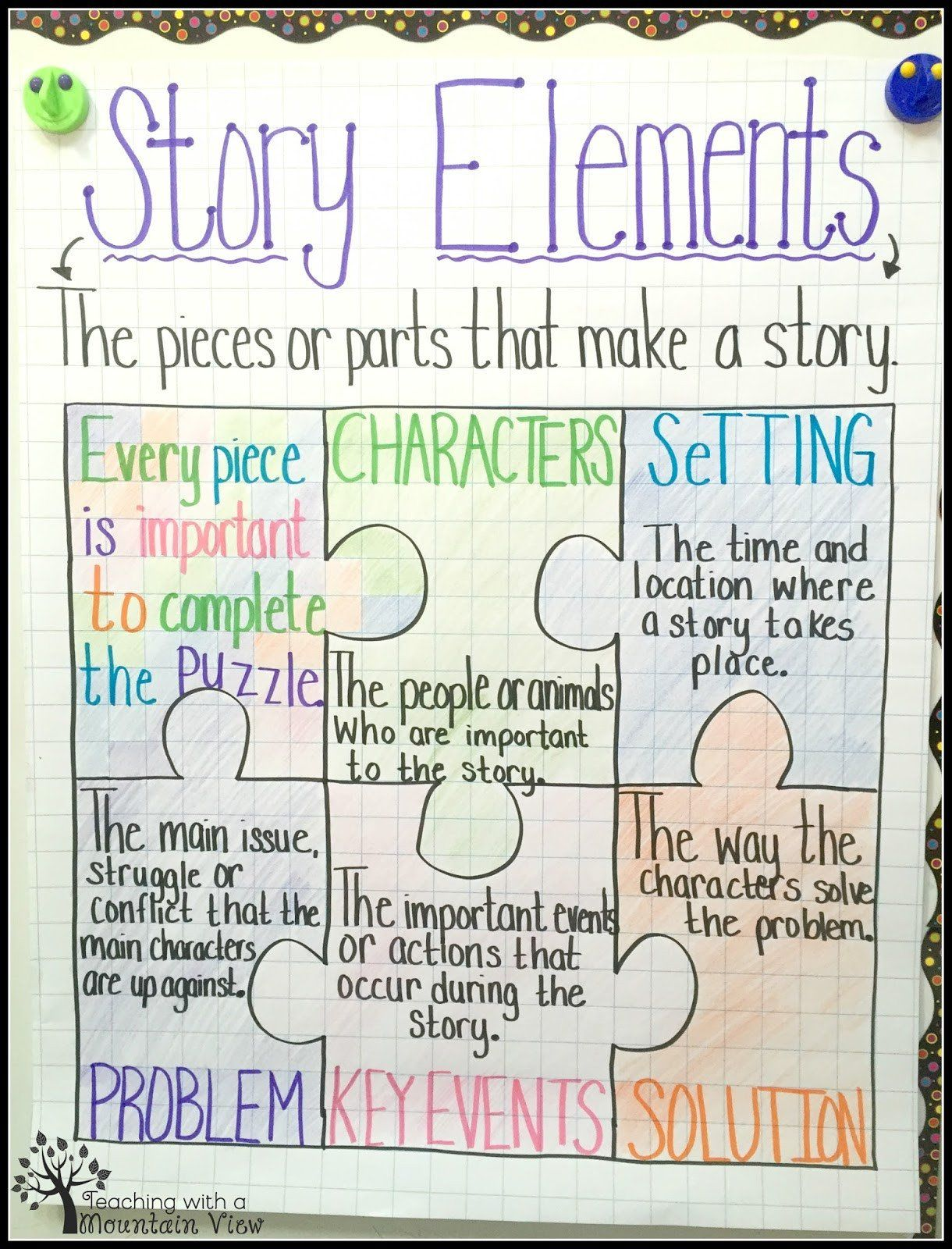 Story Structure Worksheets 4th Grade Teaching With A