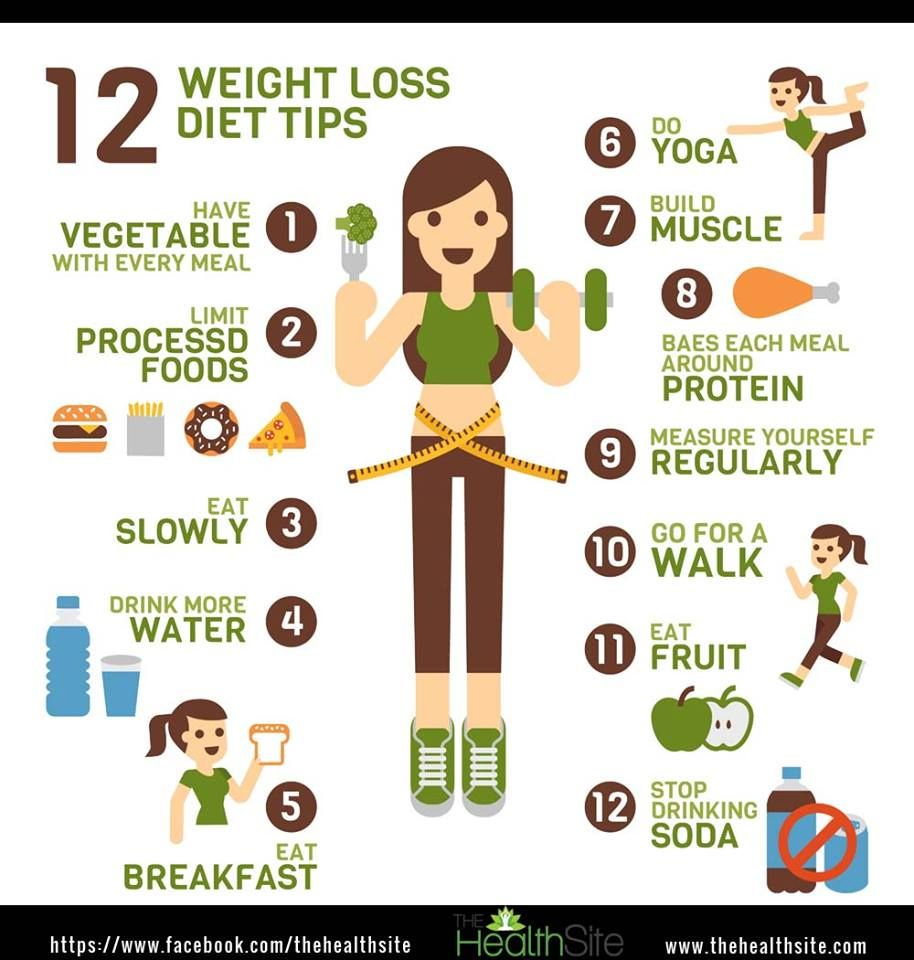 1 week fat loss diet photo 3