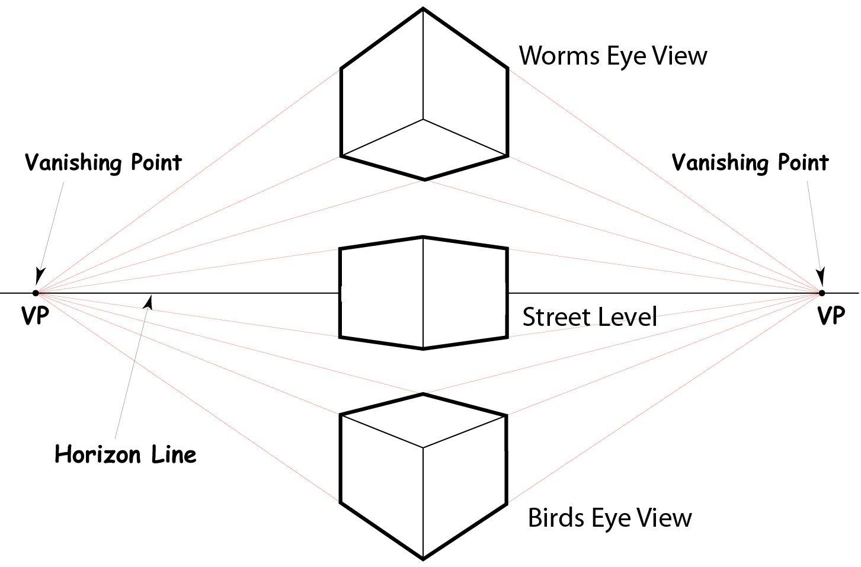 worksheet Perspective Worksheets httpstantonbury plannerlive two point perspective cubes