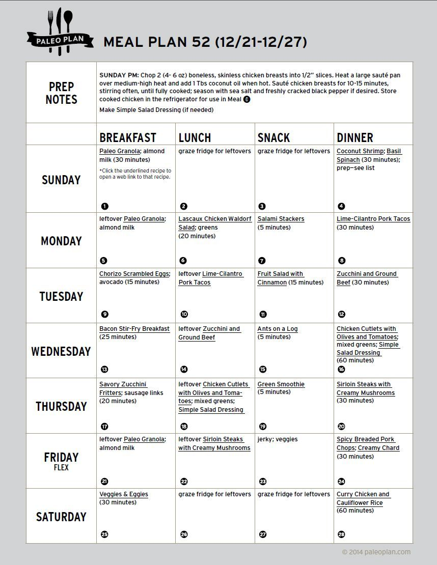 Diet chart pregnancy india all articles about ketogenic pregnancymealplans also rh pinterest