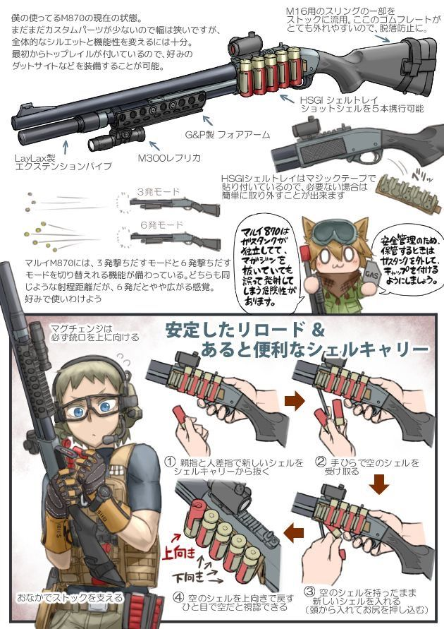 Pin by Jess Escamillas on firearms and rifles Anime
