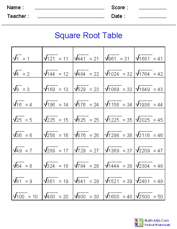 Square Roots Chart Handout Math Methods Math Tutorials Studying Math