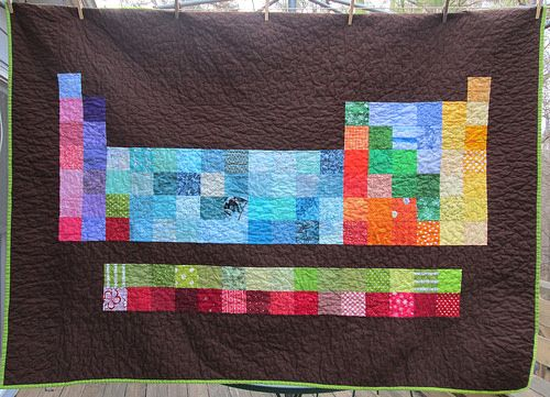 Periodic table quilt lap sized throw measuring 48x66 tutorial periodic table quilt lap sized throw measuring 48x66 tutorial included in blog post urtaz Image collections