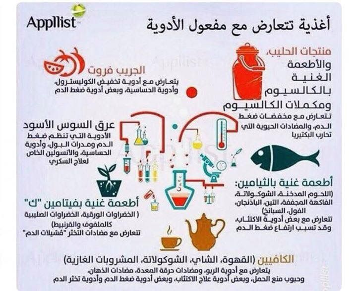 Pin By Ramya On معلومات طبية و صحية تهمك Health Advice Health Info Health And Beauty Tips