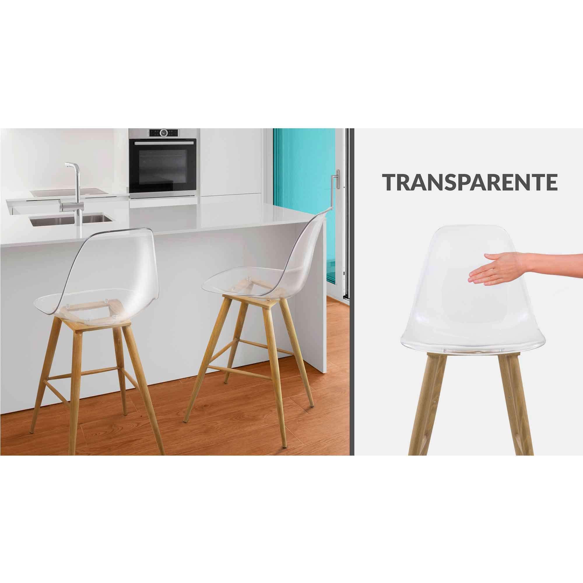 f54f9bb6a7833688d05503174a7a272b Impressionnant De Tabouret Bar Transparent Schème