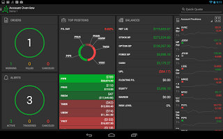 thinkorswim Mobile | AppBrain Android Market | Mobile Apps