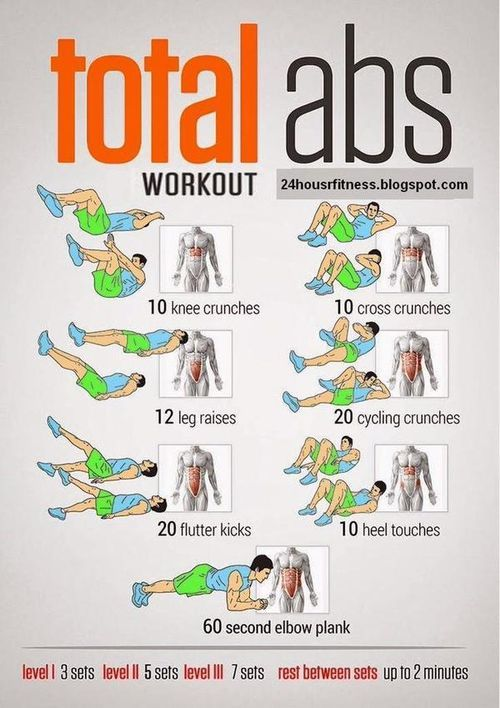 A complete ab workout! on imgfave Total ab workout