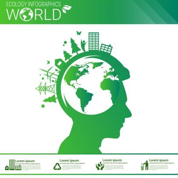Lécologie Mondiale Infographie Design Vecteur 01 Gratuit Eps File