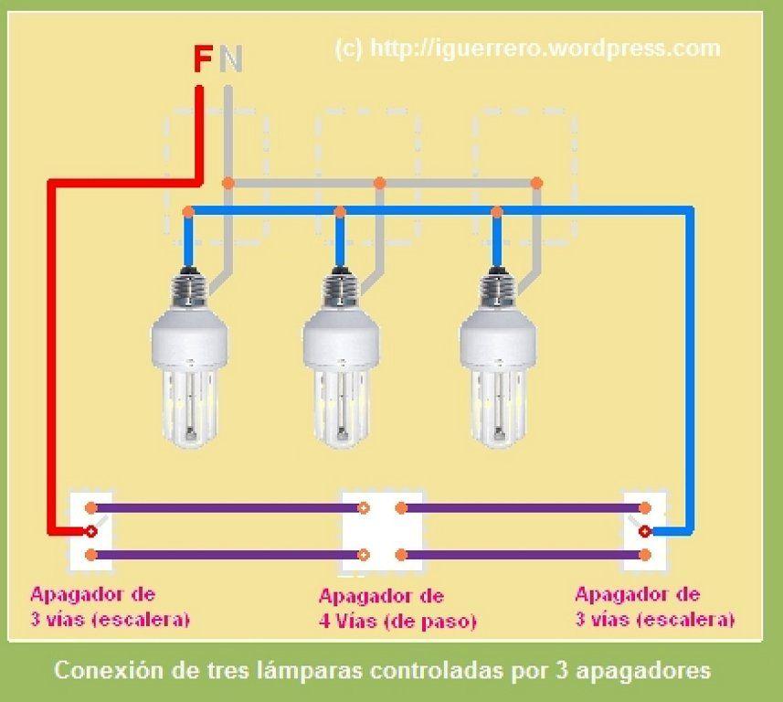 Bricolaje Instalacion Electrica Instalaciones Electricas Basicas Plano Instalacion Electrica