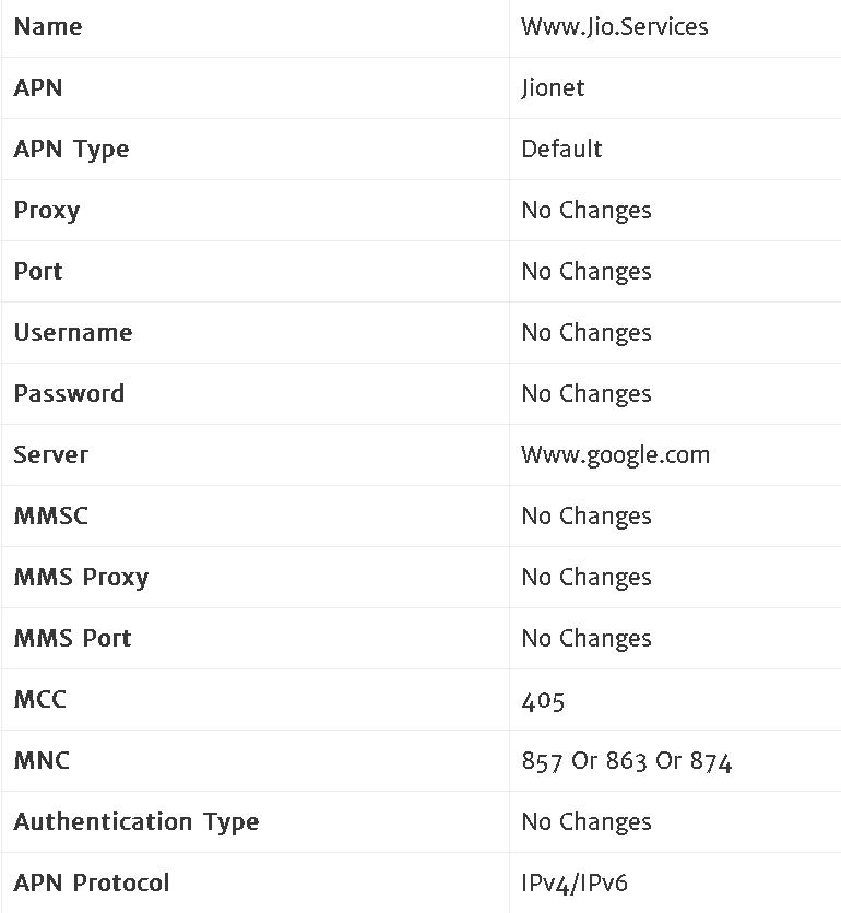 Does Using Vpn Increase Internet Speed
