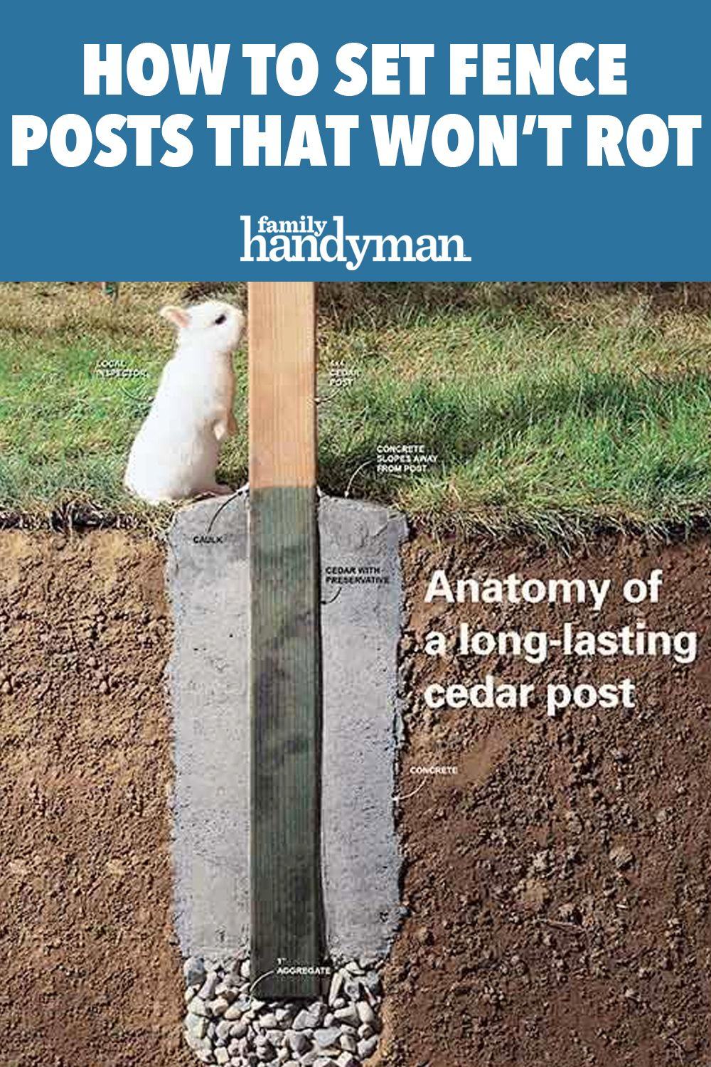 How To Set Fence Posts That Won T Rot In 2020 Fence Post Fence Fence Design