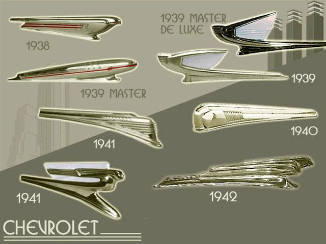 Just A Car Guy Hood Ornament Identification Guide
