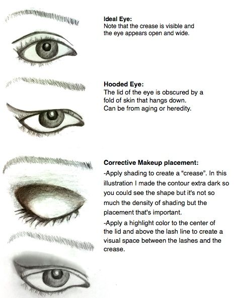 Corrective Makeup The Hooded Eye Kim Greene S Makeup Tips From