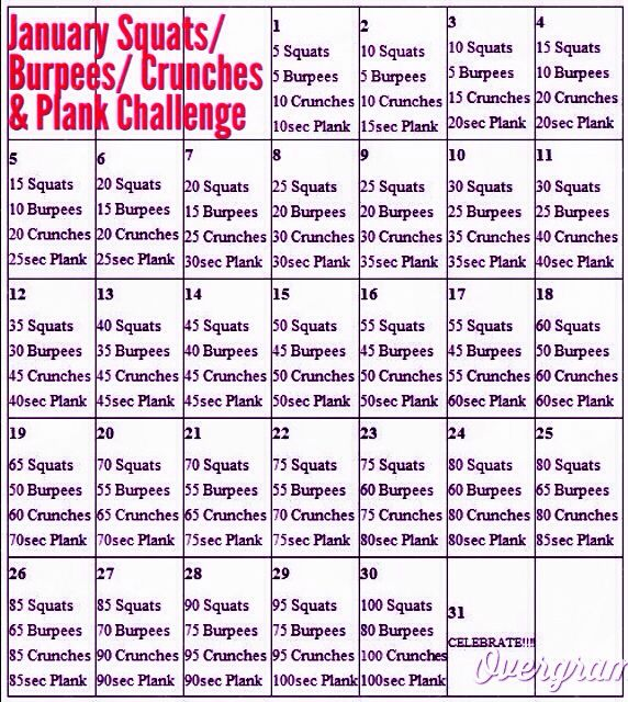 March Fitness Challenge Except Alternating Crunches And Leg Raises To Work Lower Abs Also Workout Challenge Fitness Tips For Men Popular Workouts