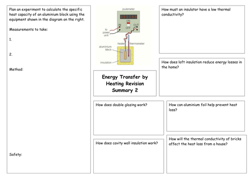 New AQA 9-1 GCSE P2 Energy Transfer by Heating Revision ...
