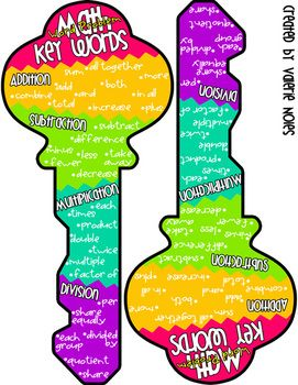Math Word Problem Key Words | Keep in, Word problems and Classroom