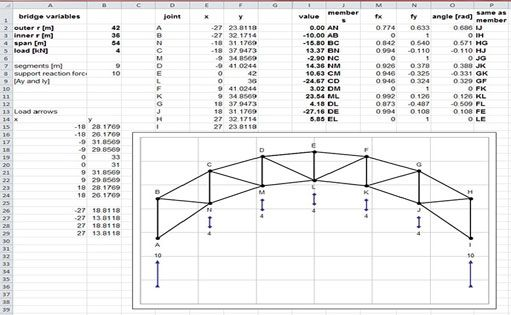 Spreadsheet For Civil Engineering Design Business Templates