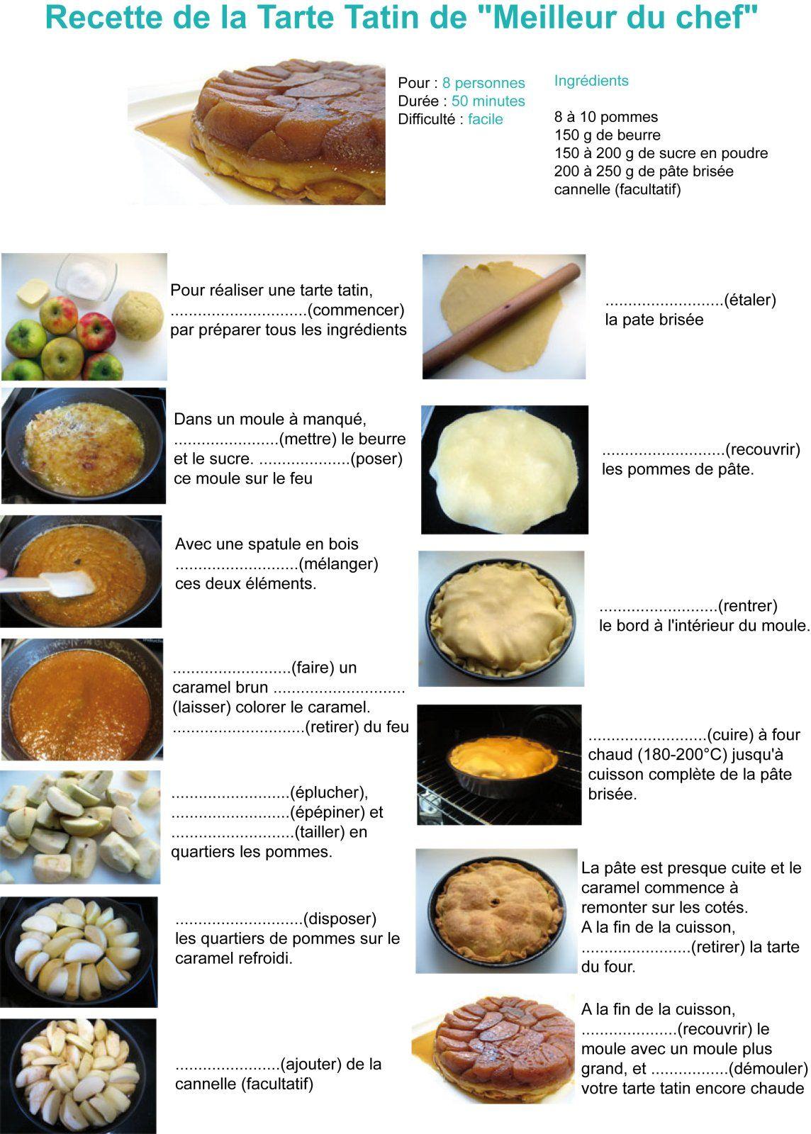 recette en espagnol a l imperatif