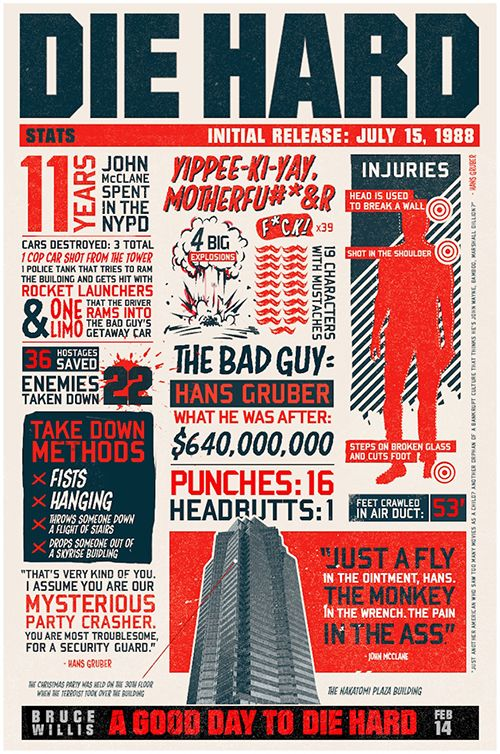 Pin By Laurie Girtman On Die Hard Movie Infographic Infographic