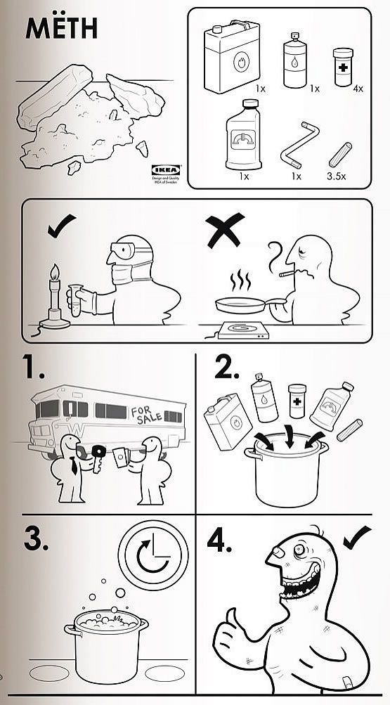 Instrucciones para armar anfetamina - Estilo Ikea instructional - instructional manual
