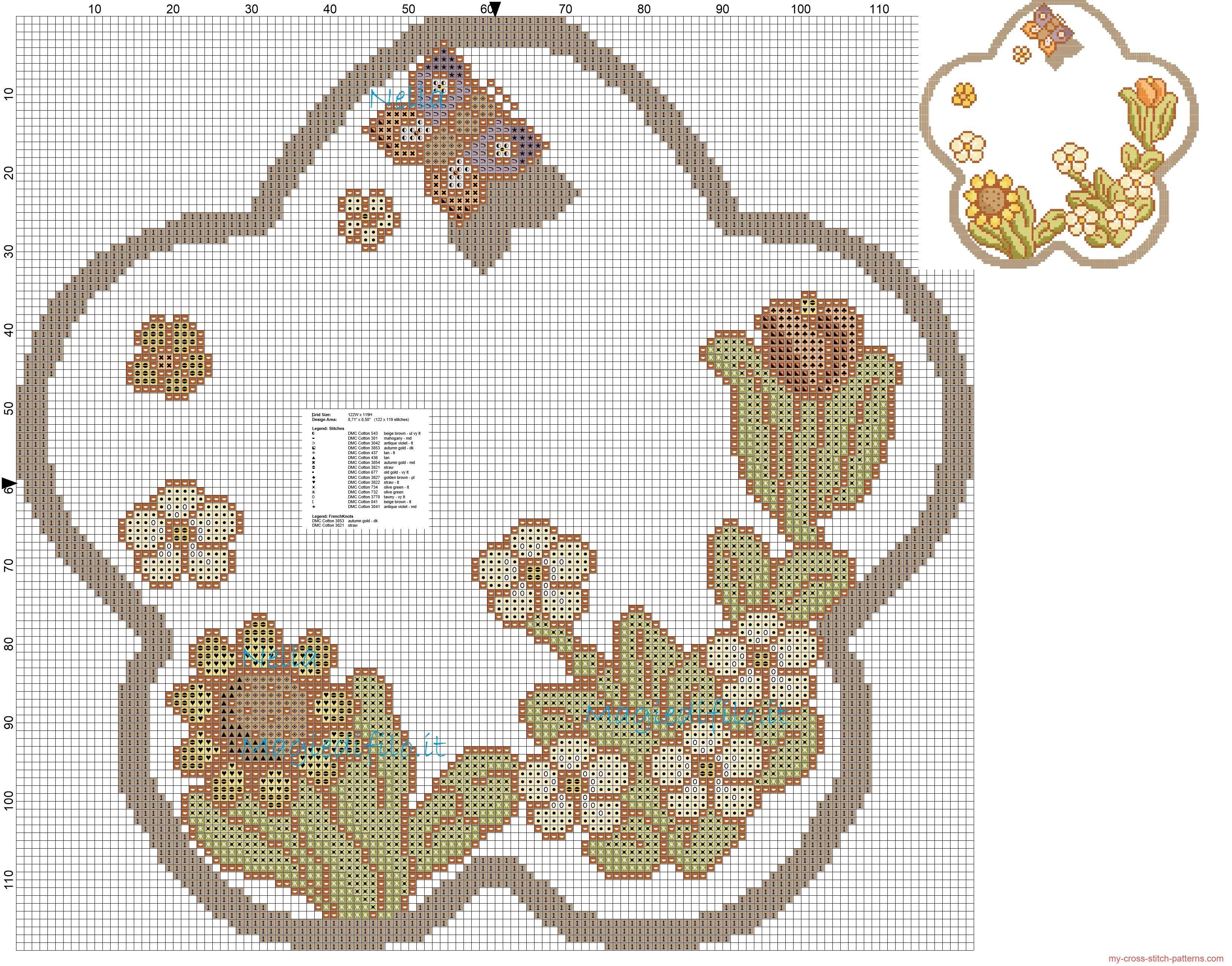 Thun piatto con fiori e farfalla schema punto croce for Schemi punto croce fiori e farfalle