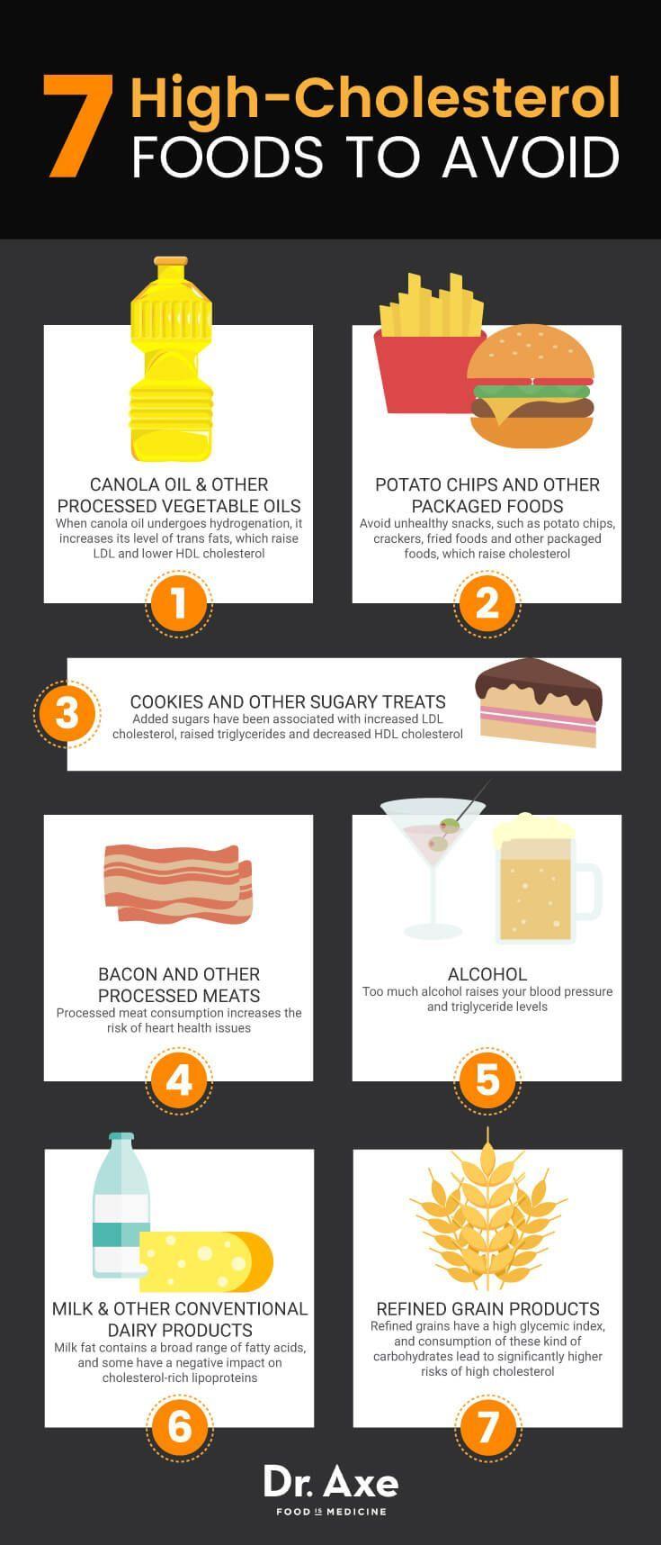Hohe Triglyceride und Diät