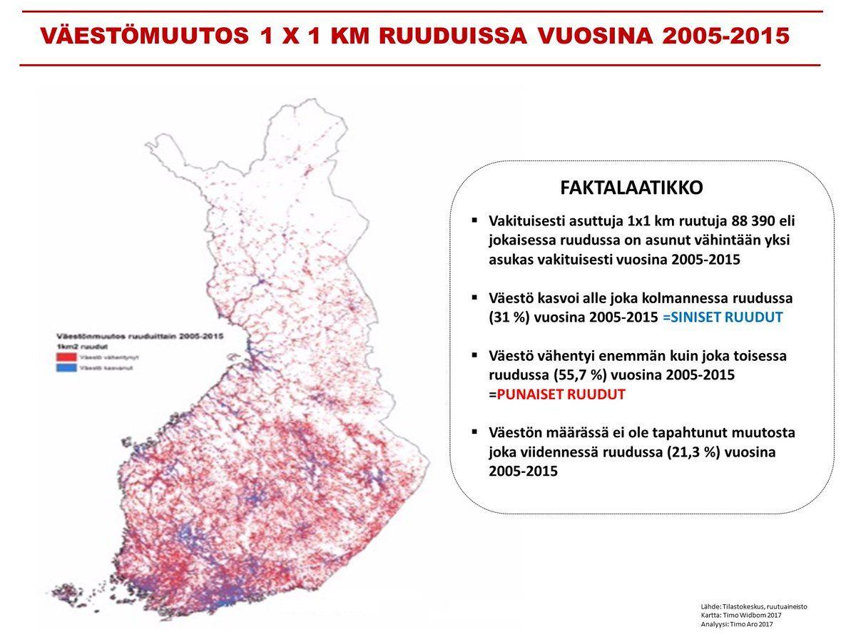Väestömuutos 1x1 km ruuduissa vuosina 2005-2015: sinisellä kasvavat ja punaisella supistuvat alueet. Timo Aro (@timoaro) | Twitter