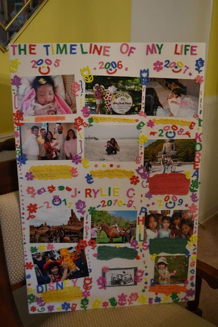 Kid S Timeline A Bit Busy But Cute Misc Pinterest Kids