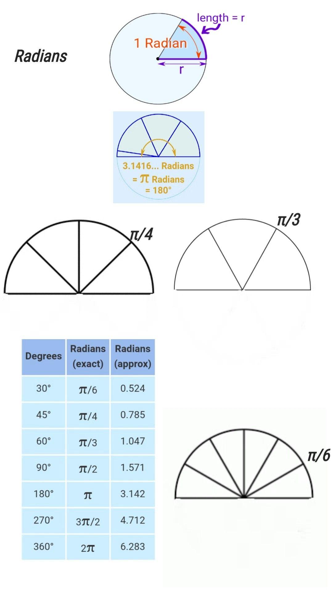 Radian Fisica Matematica Matematicas Trigonometria
