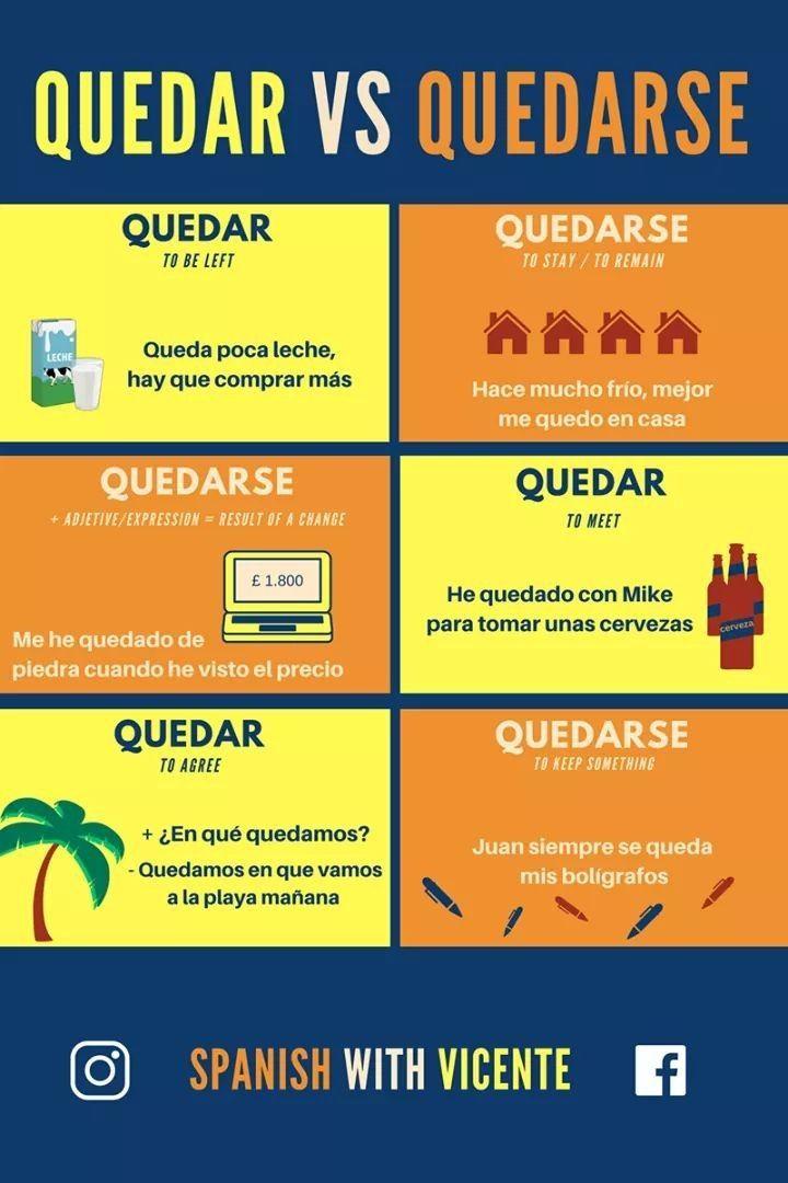 Lerne #Spanisch. # Spanisch lernen #learningspanish