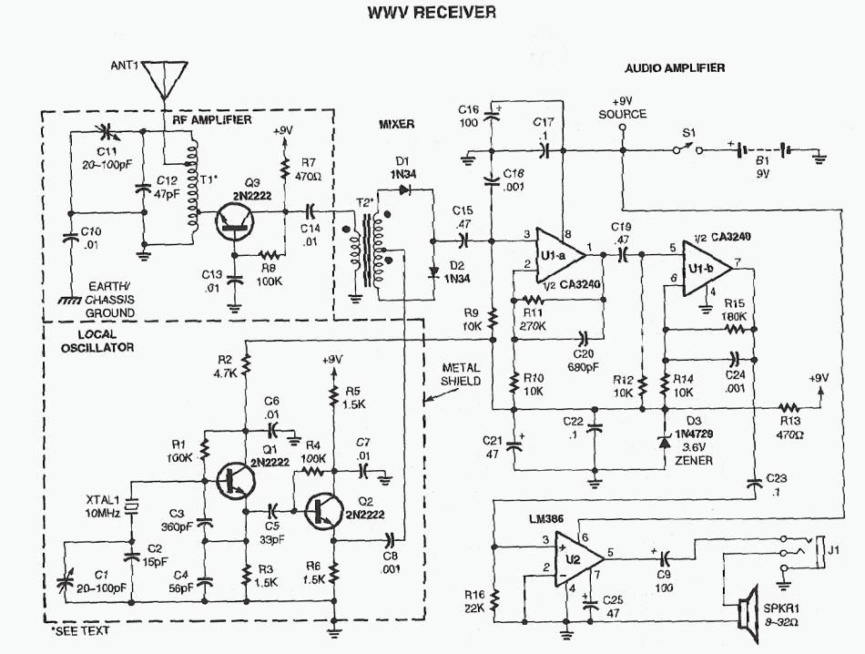Figure 1113 Wwv Receiver